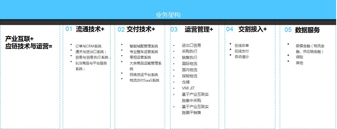 业务架构图.png